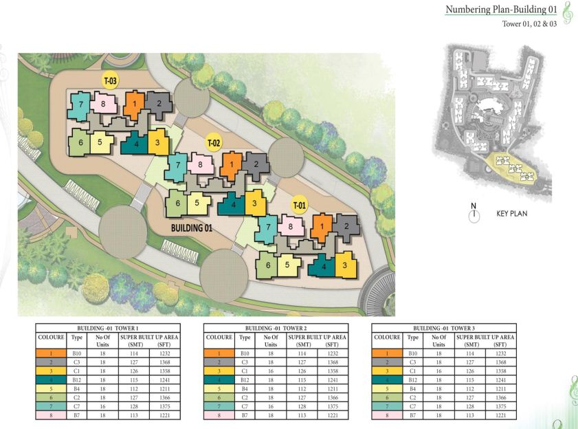 Prestige Song Of The South Apartments Plan Begur Road